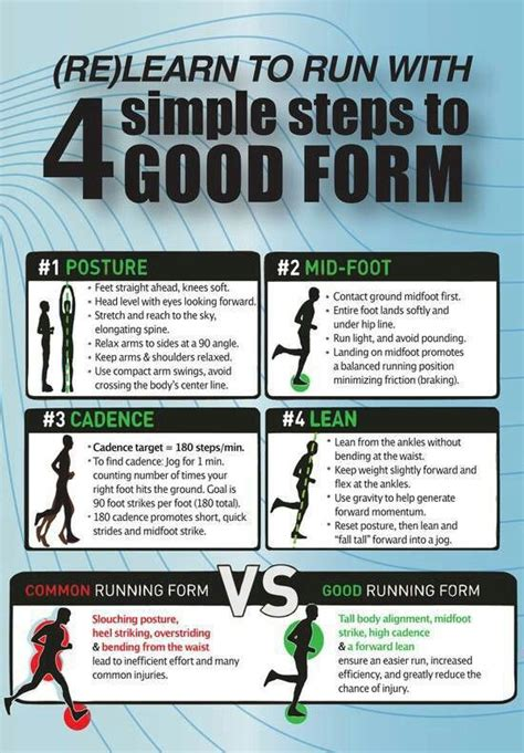 Best 25+ Running form ideas on Pinterest | Running ...