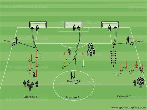 Best 25+ Soccer coaching ideas on Pinterest   Kids soccer ...