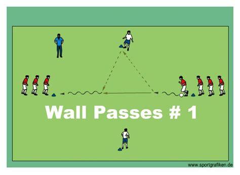 Best 25+ Soccer passing drills ideas on Pinterest   Soccer ...
