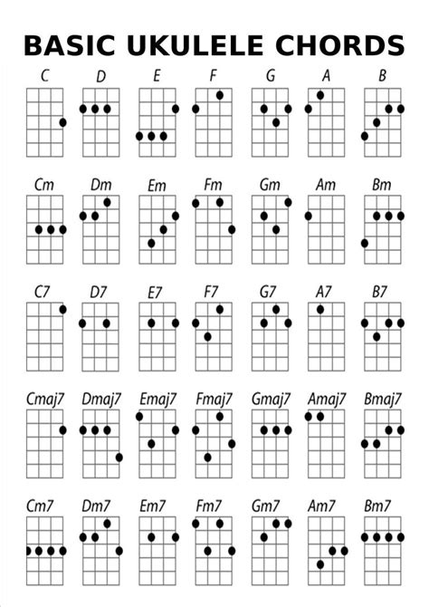 Best 25+ Ukulele chords ideas on Pinterest | Ukulele, Im ...