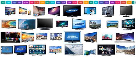 Best LED Television Brands in India - MetroSaga