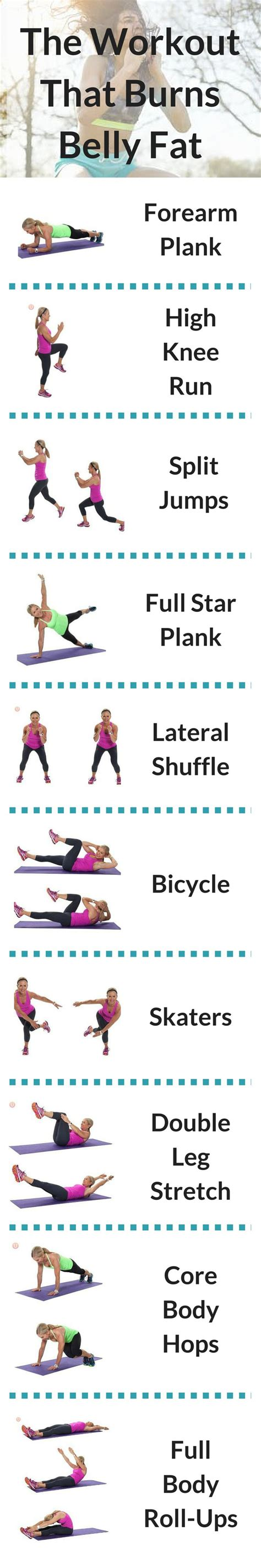 Best Workouts To Burn Belly Fat Fast | EOUA Blog