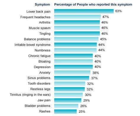 Bhulan Tattoo: fibromyalgia pressure points diagram