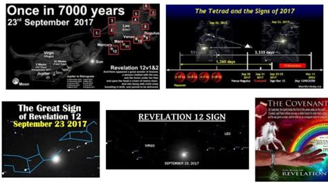 Biblical signs in the sky on September 23, 2017 ...