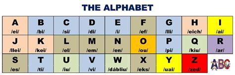 BILINGUAL AL-YUSSANA: BASIC ENGLISH: THE ALPHABET