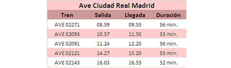 BILLETES AVE CIUDAD REAL MADRID baratos desde 20,10