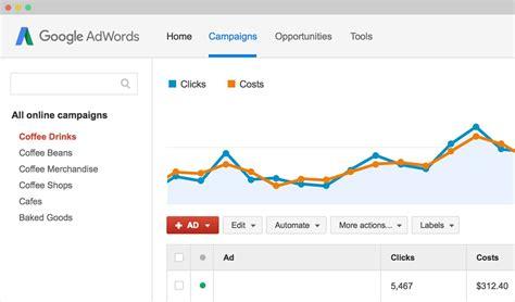 Bing Ads Management   GSGTECH