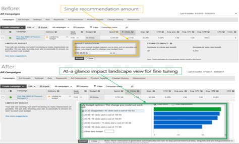 Bing Ads Release Summary: Increased Limits, Optimization ...