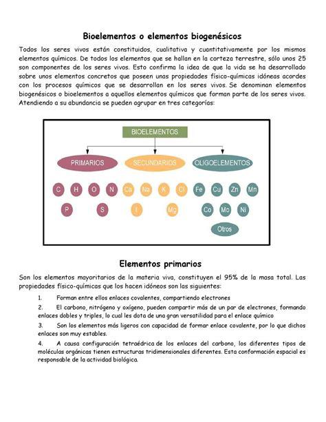 BIOELEMEMTOS O ELEMENTOS BIOGENESICOS by Hugo Peña Ochoa ...