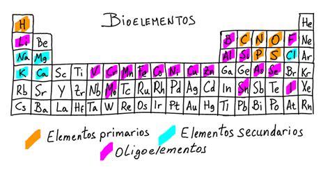 Bioelementos para la vida