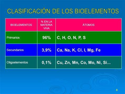 BIOELEMENTOS Prof. Laura Mendoza. - ppt descargar