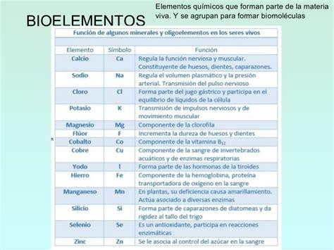 Biole biomo