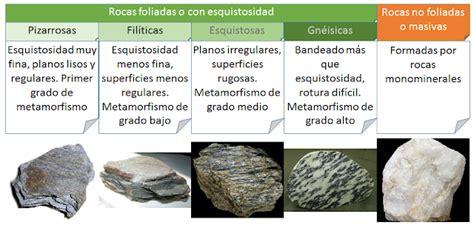 Biología: Rocas sedimentarias