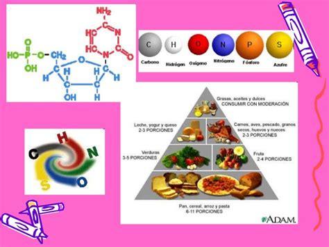 Biomoleculas 11 1