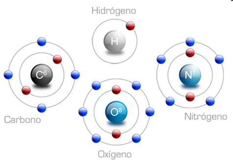 BIOQUÍMICA: Unidad I: Compuestos biológicos: Bioelementos ...