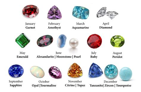 Birthstones & Gemstones ~ Associated with the Month or ...