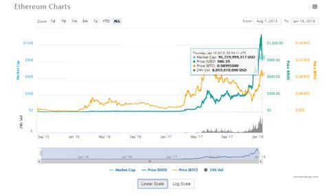 Bitcoin gold price mining   Best bitcoin asic hardware ...
