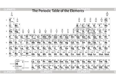 Blanco y negro blanco y negro Tabla periódica de ...