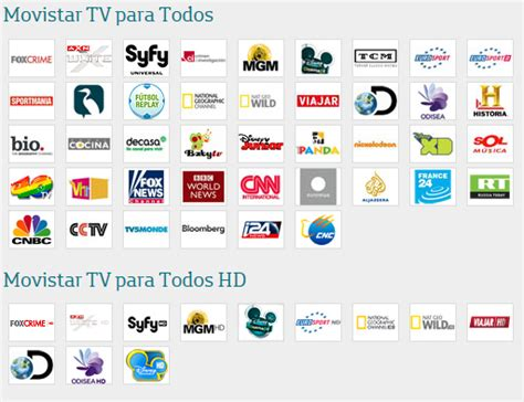Blog Alpc360: Movistar TV Lista Canales