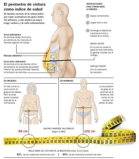 Blog Auxiliar de Enfermería sgc: Cómo medir el perímetro ...