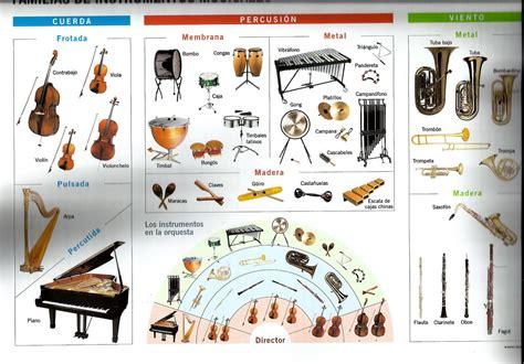 BLOG DE MÚSICA: INSTRUMENTOS MUSICALES