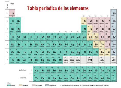 Blog del IES Laguna de Tollón: Música y matemáticas en la ...