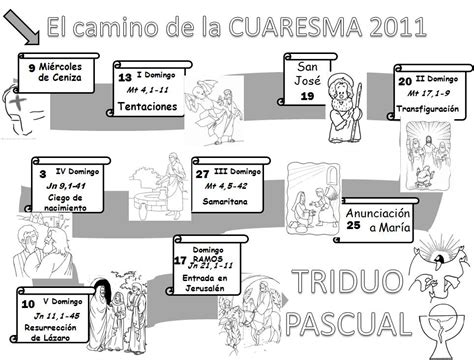Blog del Profesorado de Religión Católica: Especial ...