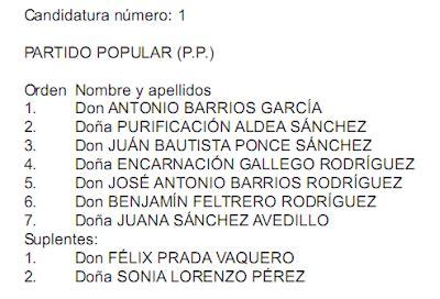 Blog del Telecentro de Sanzoles: Listas de candidaturas ...