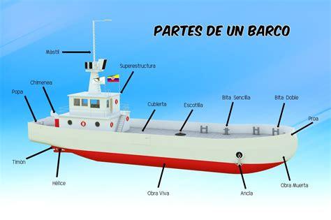 Blog Dibujo Naval: Partes de un Barco