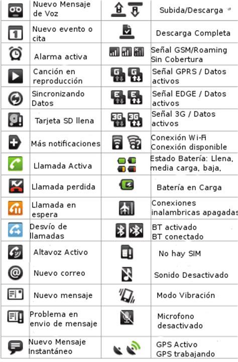 Blog elhacker.NET: Iconos de estado y notificaciones en ...