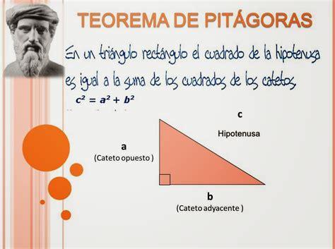 Blog Matemático_Técnica31: Teorema de Pitagoras