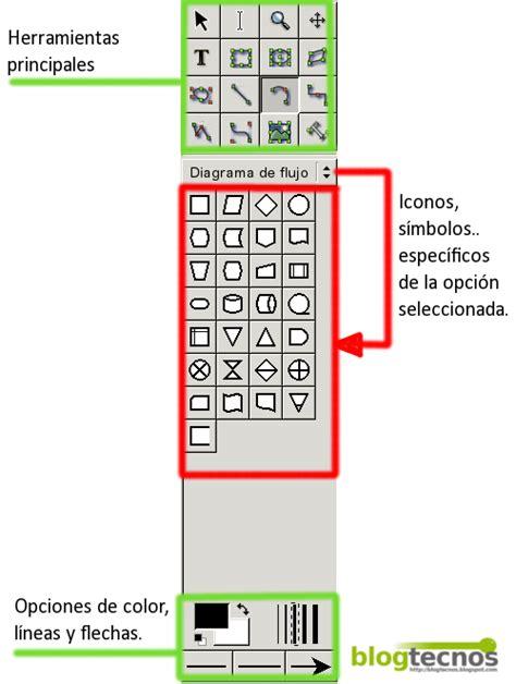 Blog TECNOS: Crear diagramas   DIA