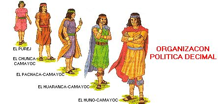 BLOGS INTERESANTES: imperio inca