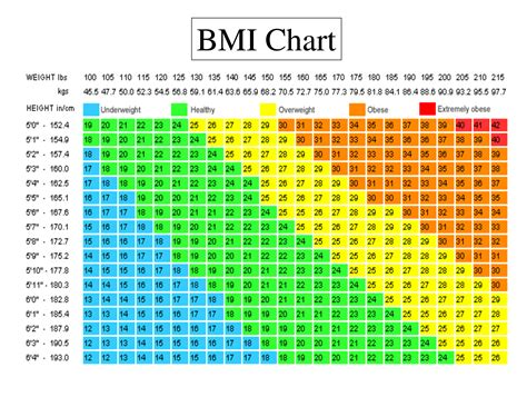 Bmi Cgart | Search Results | Calendar 2015