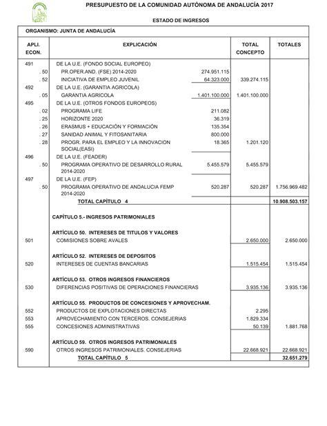 BOE.es   Documento BOE A 2017 658