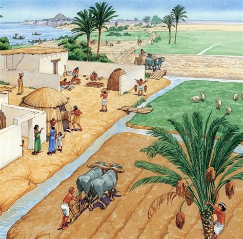 Bosquejos de Historia: MESOPOTAMIA
