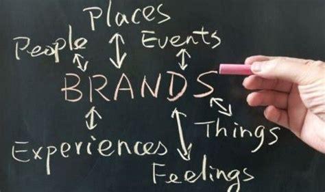 Branding: definición, beneficios y conclusiones. Brand ...