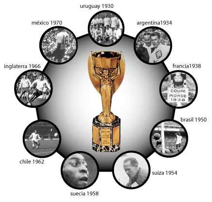 Brasil 1950: el único Mundial que no tuvo una final ...