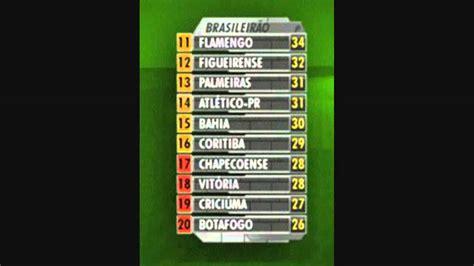 Brasileirão Série A 2014 - Tabela 27° Rodada (1/2) - YouTube