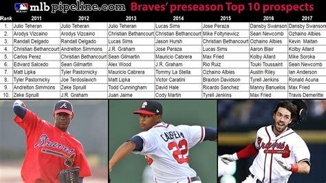 Braves  2017 preseason Top 30 Prospects list | MLB.com