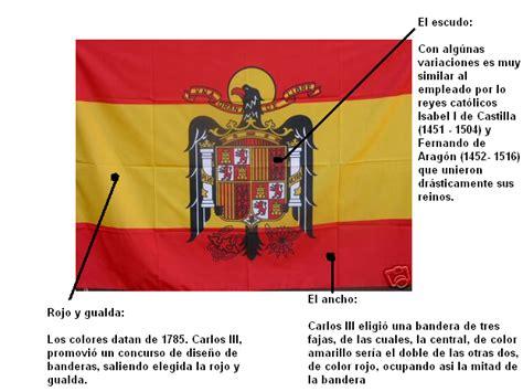 Breve historia de la bandera española | El Blog de Minín