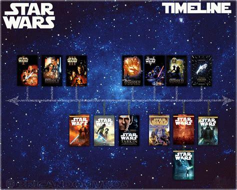 Brincando com Livros: O Universo Expandido de Star Wars