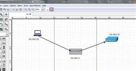 broncas informáticas: Software Libre para hacer diagramas ...
