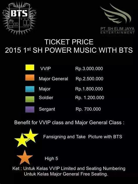 BTS Fanmeeting is it Worth It????? | K Pop Amino