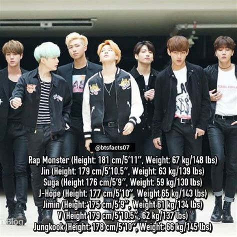 BTS Members Reveal How Tall And Skinny They Are With ...