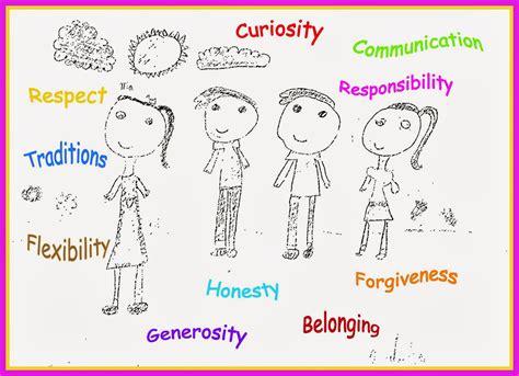 Bubuabela: Los 10 valores esenciales de una familia
