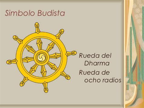 Budismo religion