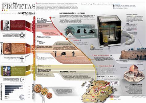 Buenos Días, Buenas Tardes: mayo 2012