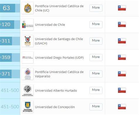 Buenos resultados para la UBA en un ranking mundial de ...