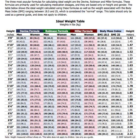 Build For Men Weight Chart Pictures to Pin on Pinterest ...